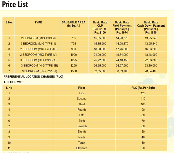 panchsheel hynish price list
