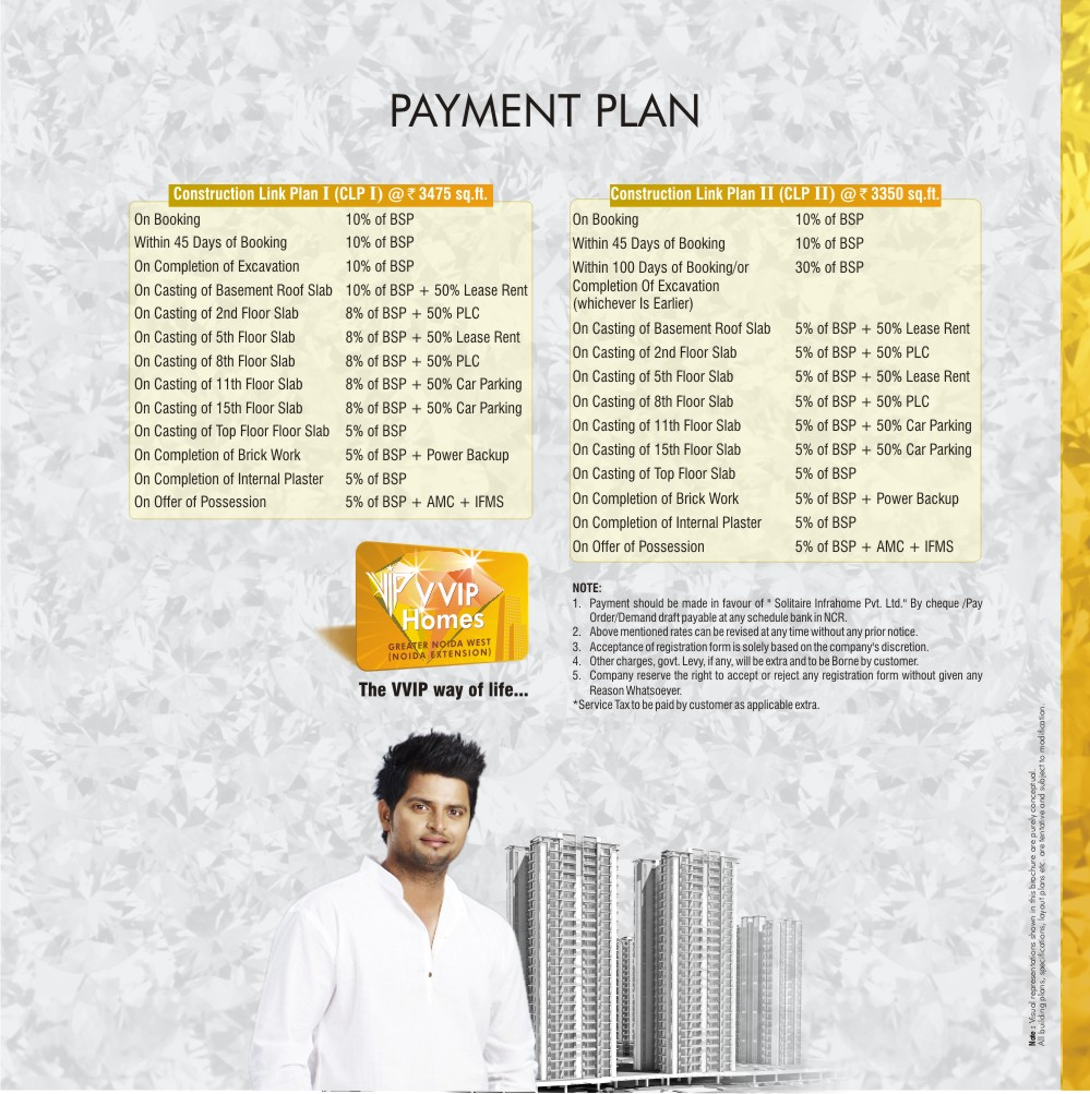 vvip homes payment plan