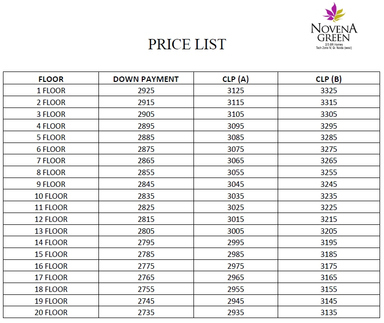 novena green price list