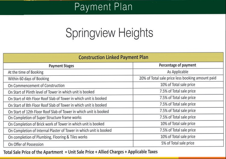 springview heights payment plan