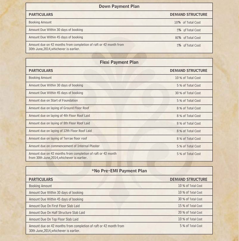 mahagun villaments payment plan