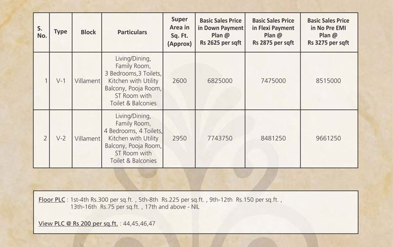 mahagun villaments price list