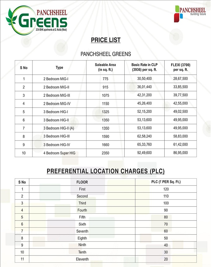 panchsheel greens price list