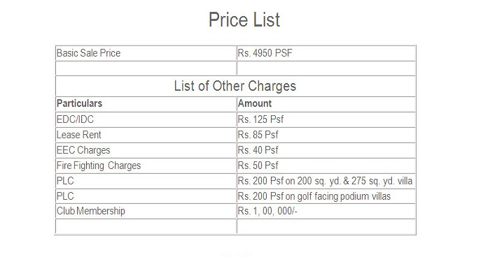 amrapali the hemisphere price list