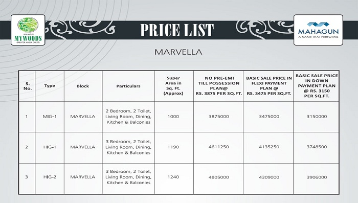 mahagun mywoods marvella price list
