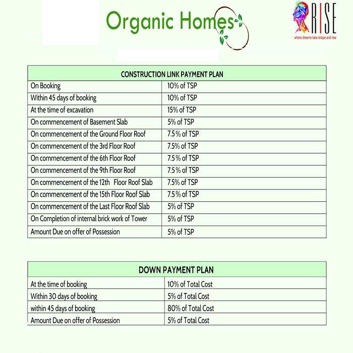 organic homes payment plan