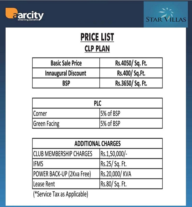 aarcity star villas price list