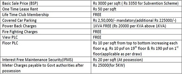 afowo raksha towers price list