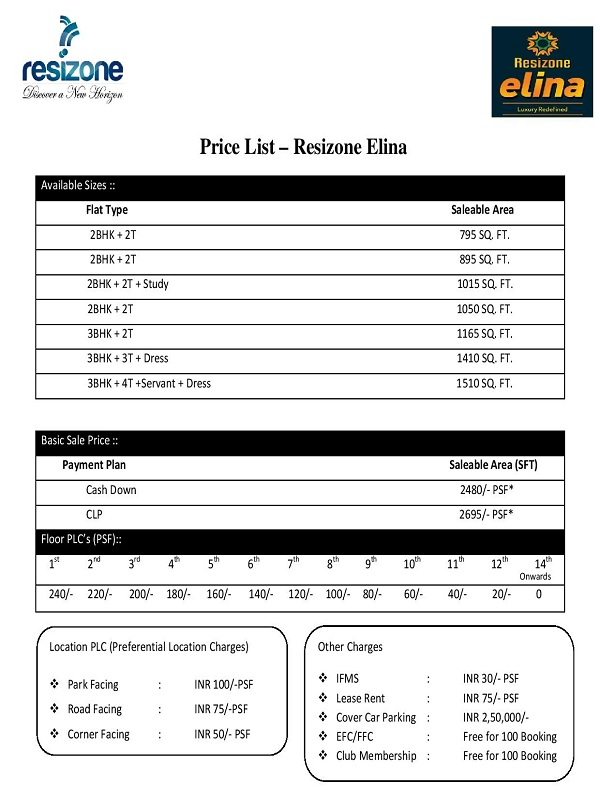 resizone elina price list