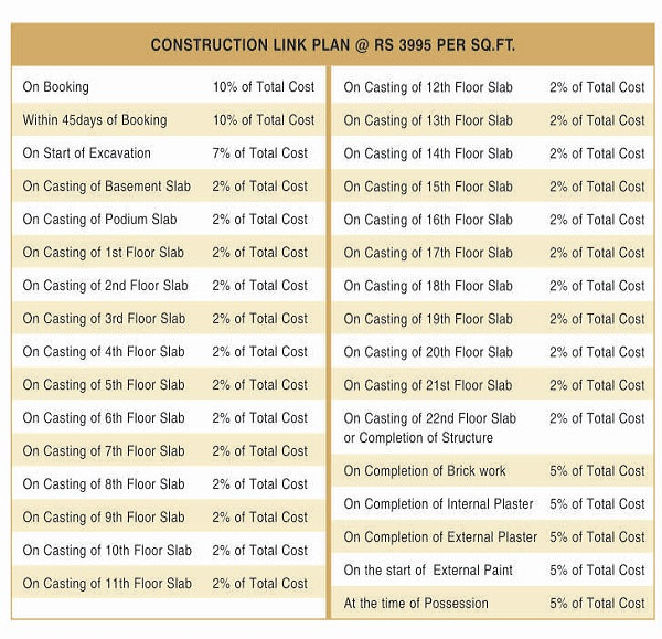vvip homes meridian towers payment plan