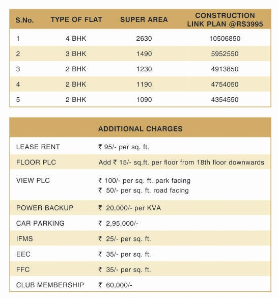 vvip homes meridian towers price list