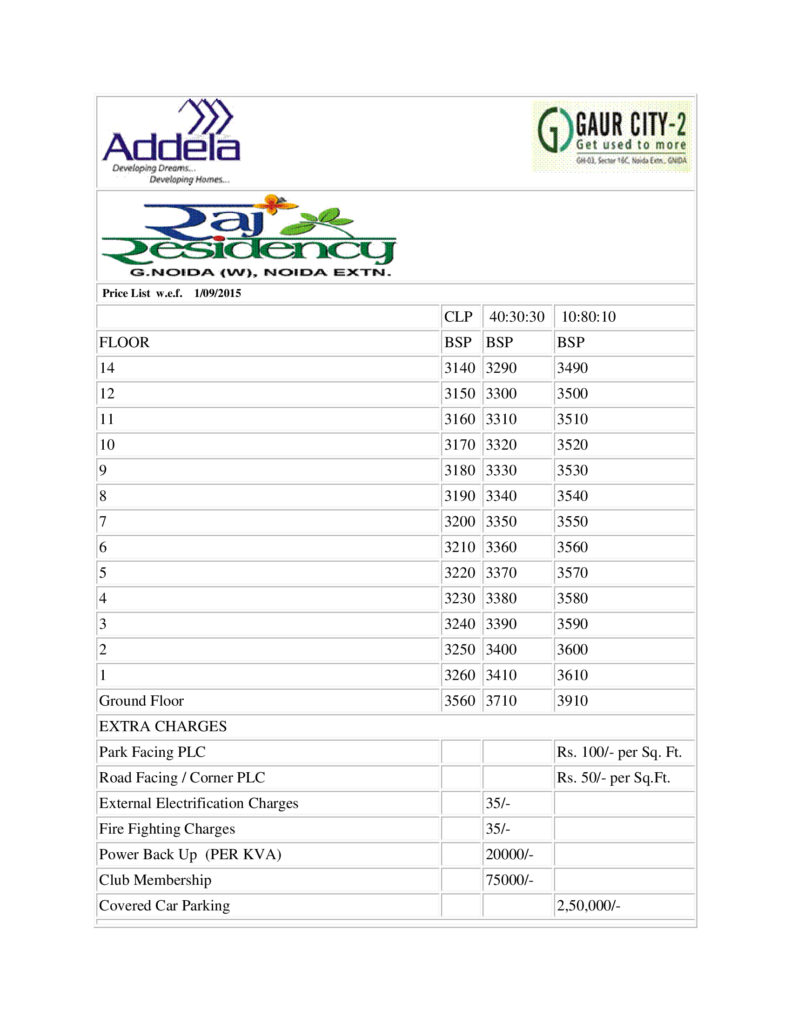 Raj Residency Price List