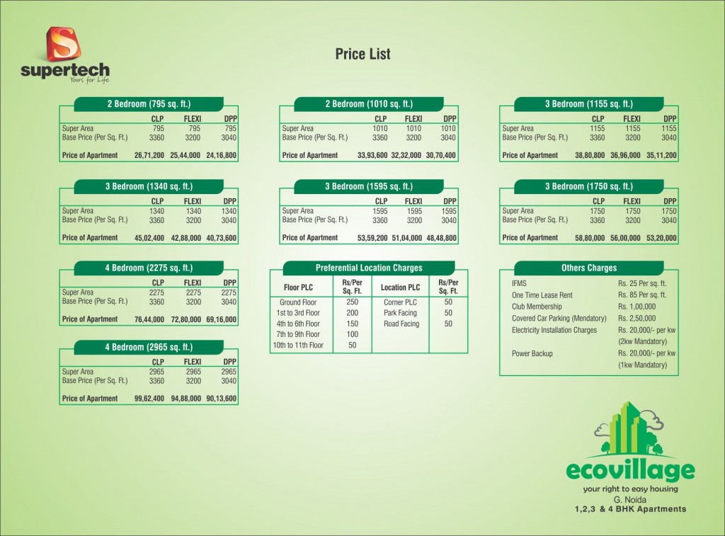 supertech eco village price list