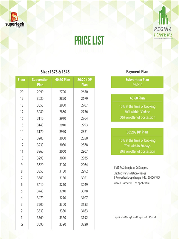 supertech-regina-towers-price-list